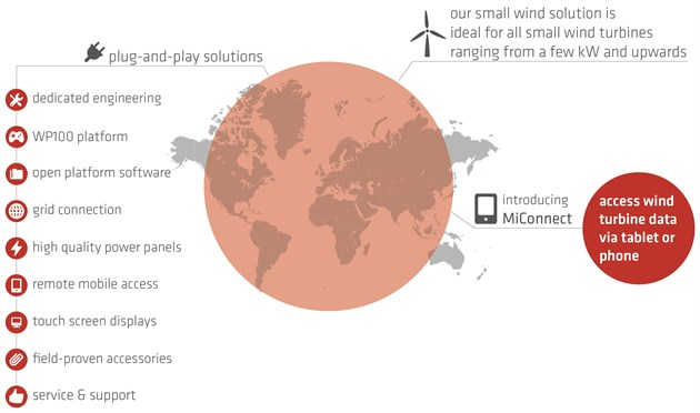 Small Wind InfoGraphic GB